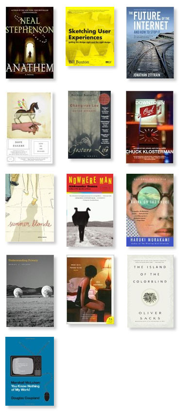 Covers of the books I read in 2010